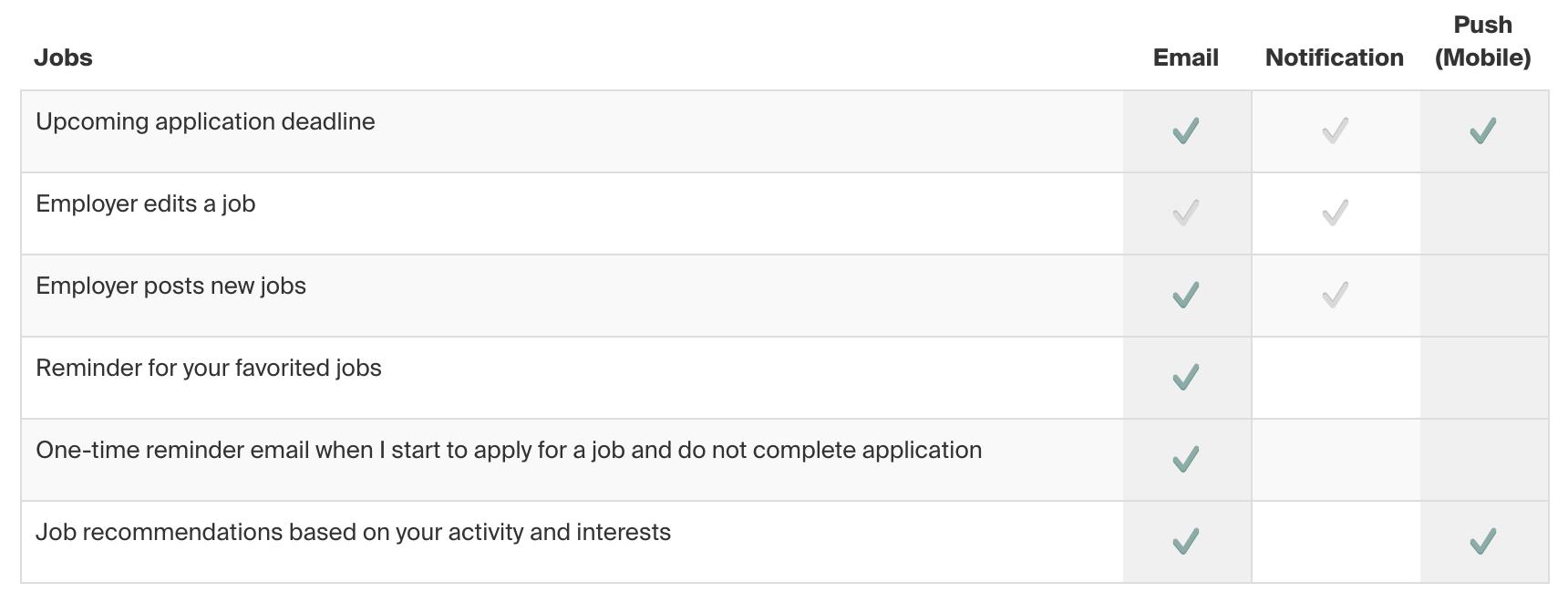 jobs_notifications.png