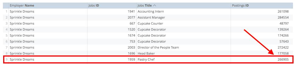 Insights_job_vs_posting_id.png