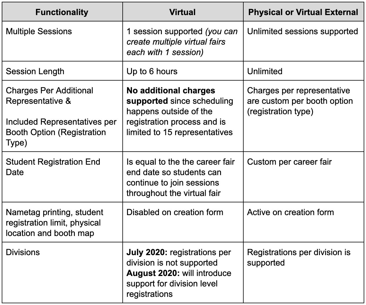 differences_in_virtual_and_physical_fairs.png