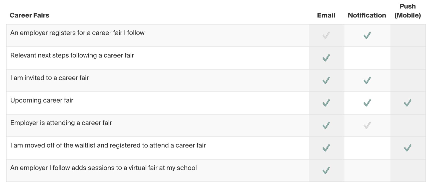 career_fairs_notifications.png